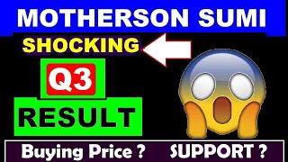 Motherson Sumi Q3 Result 2020 Analysis (Mothersumi Result today) stock market latest result by smkc