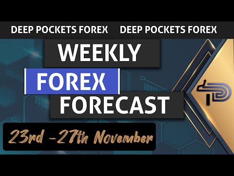 Weekly Forex Forecast 23rd -27th November 2020