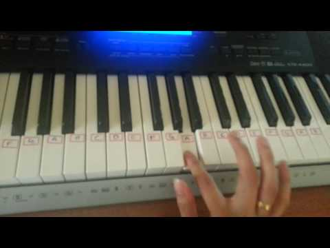 Karedaru kelade piano kannada sanadi appanna
