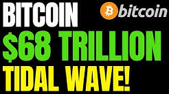 REPORT: $68.4 Trillion Bitcoin Tidal Wave Coming | BTC Price Can Hit $50K in 2020 'Very Easily'