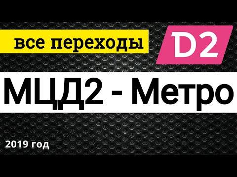 Переходы МЦД2 - Метро и МЦК // декабрь 2019