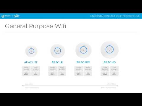 Introduction to UniFi (Part 2): Understanding UniFi - Troy Hunt