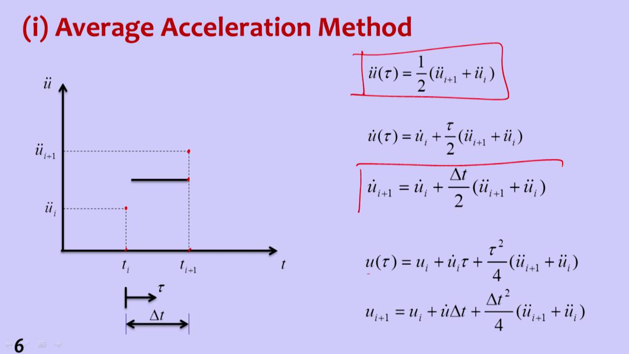 """corrosion conditions for acceleration and methods Announcement of oinjt session / workshop on """"accelerated atmospheric corrosion testing - the way forward"""" this workshop is foreseen as follow-up action to the joint session on """"accelerated."""