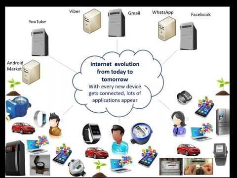 .物聯網目前面臨的市場情勢是怎樣,廠商又如去開拓屬於自己的商機?