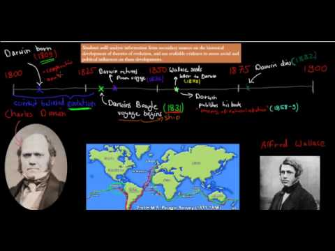 8. Historical development of the theory of evolution (HSC biology)