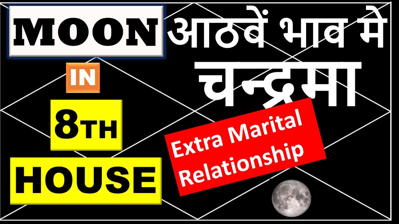 Moon in 20th house Vedic Astrology   20th house moon   Learn ...