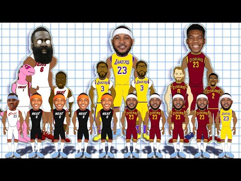 How Many Rings would Ringless All-Stars win, if they had LeBron's Teammates? (NBA What If?)