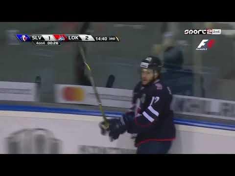 GOAL of the seasson in KHL !!!  Boris Sádecký , SLOVAN BRATISLAVA , KHL!!