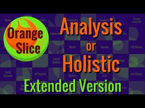 Score both Analysis & Holistic rubrics
