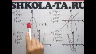 Алгебра 9 кл. Мордкович. Параграф 5.18