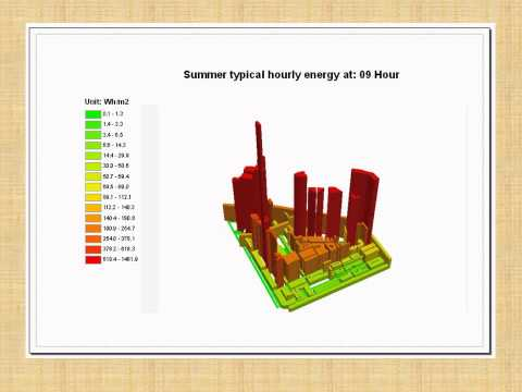 Typical summer energy use (hourly energy use intensity regarded as height)