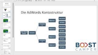 Search Engine Marketing (SEM) / Google AdWords. Einführung.