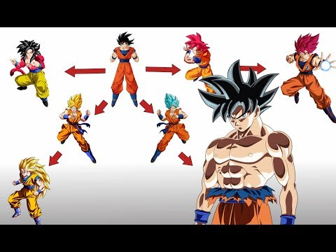 Explicación Lineas Evolutivas De Las Transformaciones De Goku Dragon Ball Super Youtube