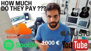 HOW MUCH DO ARTISTS EARN WITH SPOTIFY, YOUTUBE, APPLE MUSIC & SOUNDCLOUD GO