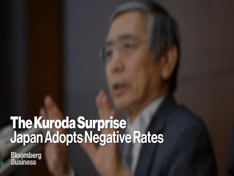 The Impact of Bank of Japan's Negative Rate Decision
