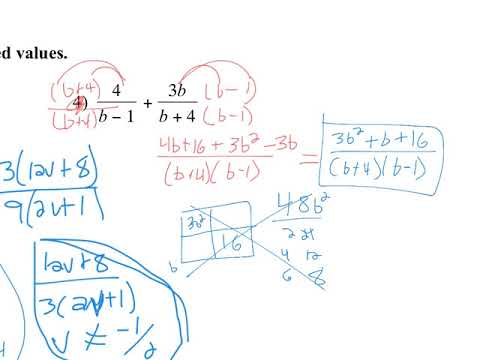 Quiz Style Rational Expressions