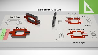 Section Views in Engineering Drawing & CAD - The Basics