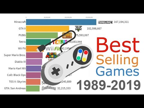 Top Selling Games 2020.Most Sold Video Games Of All Time 1989 2019 Youtube