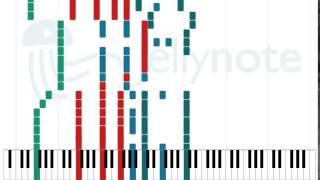 Suolaista sadetta - Eppu Normaali [Sheet Music]
