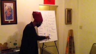My Story (Mystery) of The Kemetic Tree of Life