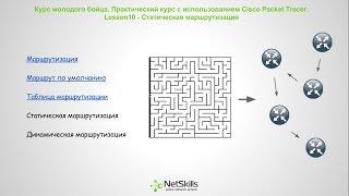 Видео уроки Cisco Packet Tracer. Курс молодого бойца. Урок 10(СКАЧАТЬ КУРС ЦЕЛИКОМ - http://skill-admin.blogspot.ru/p/cisco-packet-tracer.html В данном уроке мы узнаем что такое маршрут, маршрут..., 2014-11-04T12:14:27.000Z)