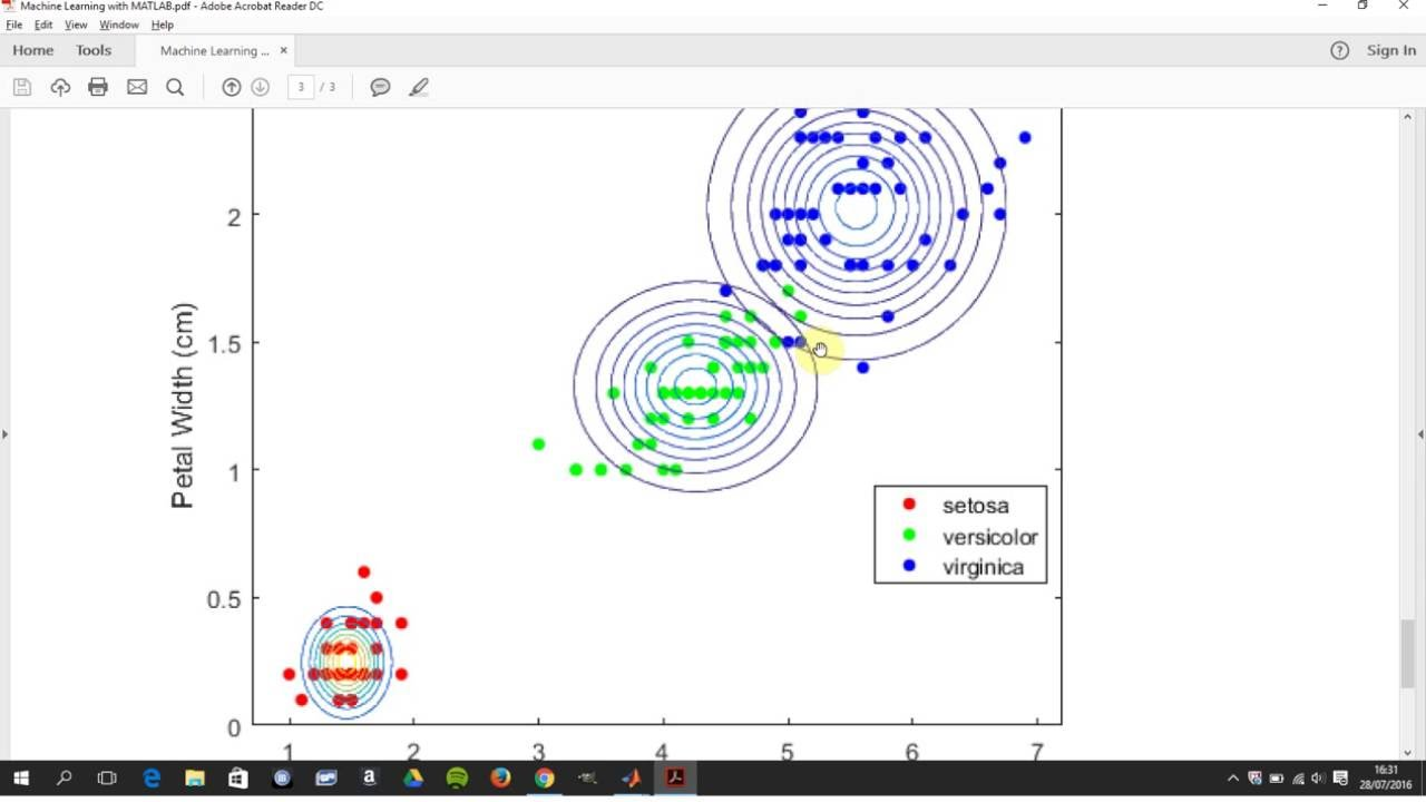 Naive Bayes Classifier in Matlab