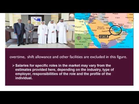 Heymaya security guard salary in Qatar