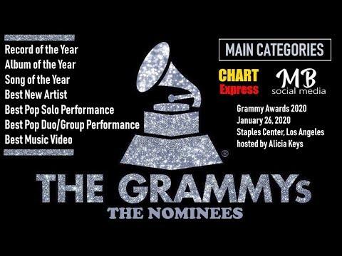 15+ Grammys Logo 2020