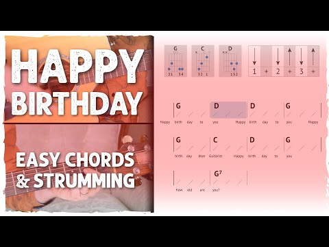 """learn-""""happy-birthday""""-on-guitar-in-5-minutes---easy-chords-&-strumming"""