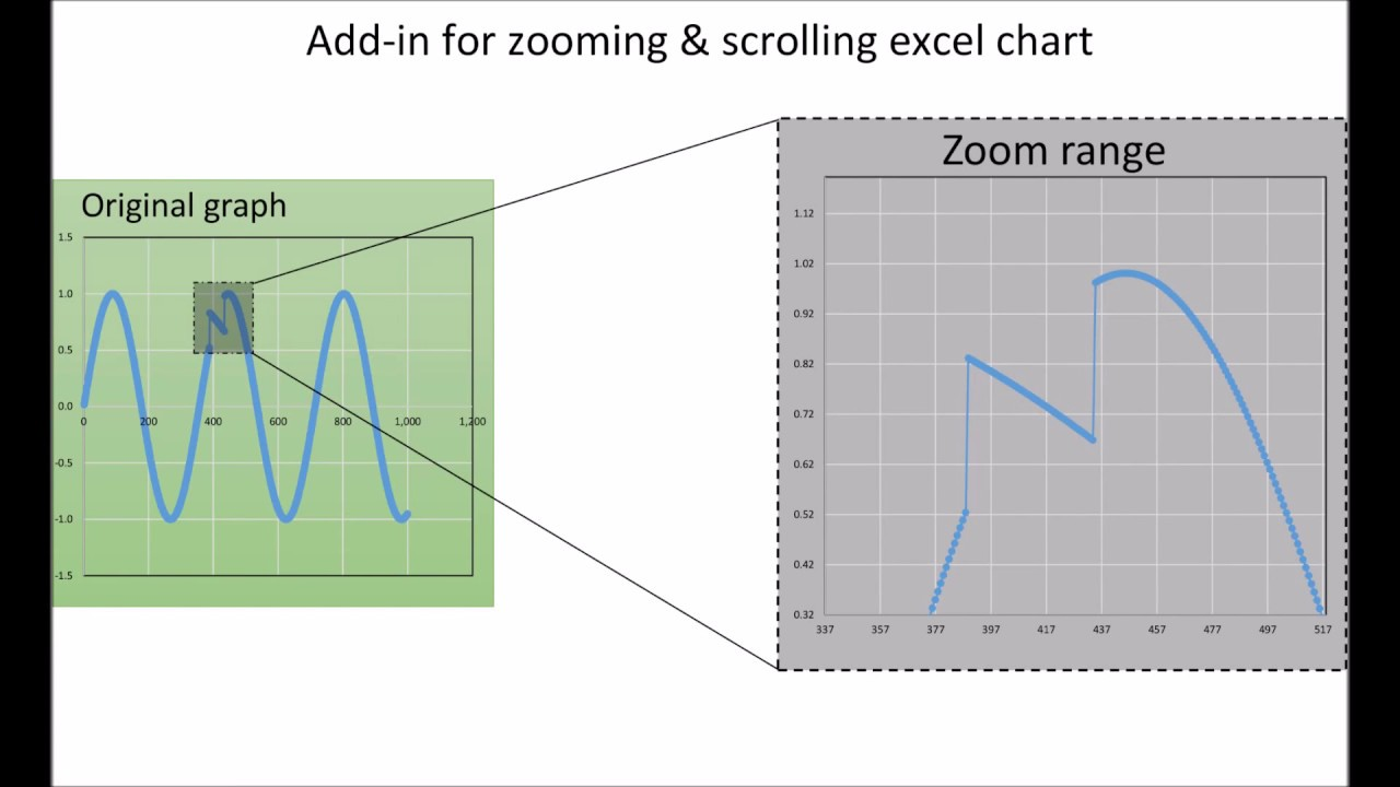 add-ins for zooming and scrolling excel chart