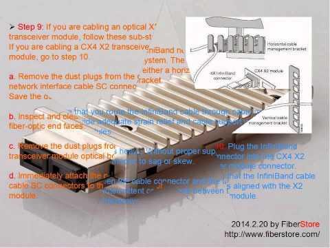 10G X2 Transceivers