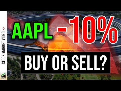 🔴 Apple Stock Crash on Lower Guidance! Buy AAPL Stock? 🔴