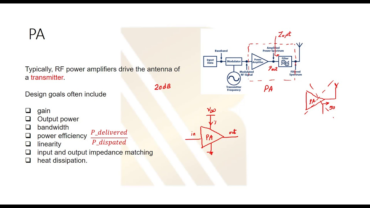 Rf Power Amplifier Design Basics Free Download Home Radio Bly94 100w Of Types Amplifiers Pa Tutorial