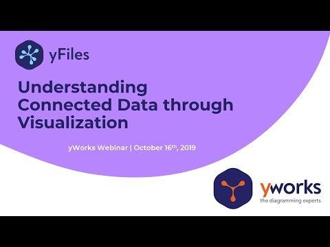 Webinar: Understanding Connected Data Through Visualization