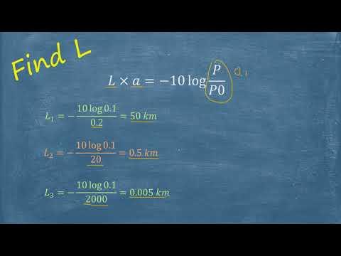 optical communication problem 2 [Group : Ant Ant Ant]