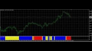 Индикатор Pentagon/  Indicator Pentagon(Индикатор тренда. Синяя - покупать. Красная - продавать. Желтая - флет. Подробности - talliy@live.com Trend indicator. Blue..., 2013-03-08T11:58:51.000Z)