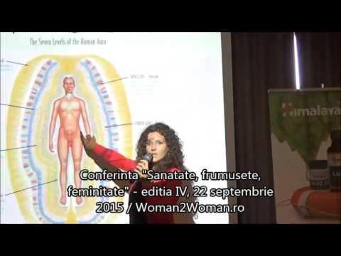 """Florentina Gionea - """"Nutritia energetica! Mai multa energie si timp pentru femeia din tine!"""""""