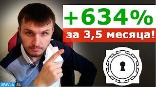 +634% прибыли за 3,5 месяца на Форекс! Советник MyFxBank!