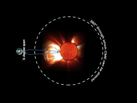 Solar Science: Space Weather