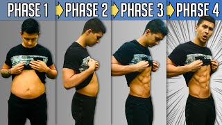 How To Diet T๐ Lose Fat FOR GOOD (4 Phases)