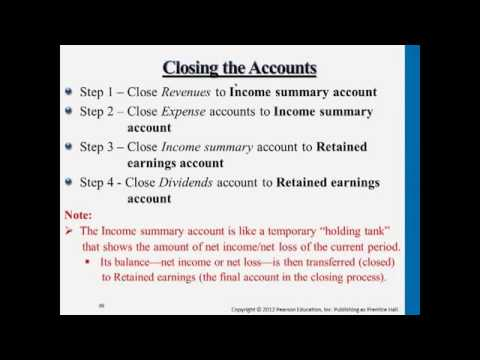 Chapter 4 Financial Accounting Completing the Accounting Cycle Closing Entries