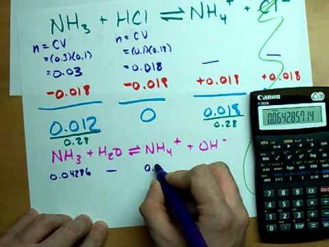 Find the ph nh3 and hcl titration strong acid weak base youtube