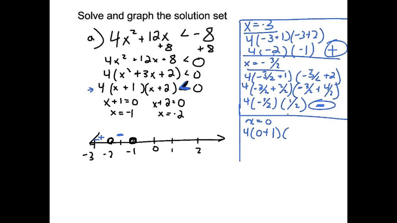 19  Solve Polynomial Inequalities Using Test Points
