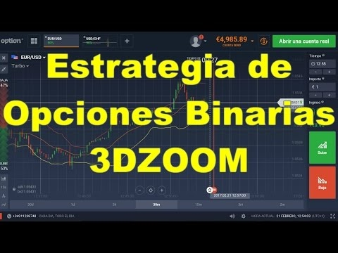 Evaluate binary options traders choice indicator