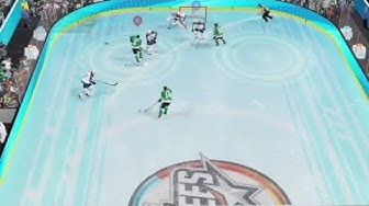 NHL pelit