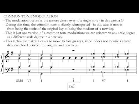 Music Theory - Other Modulation Techniques.