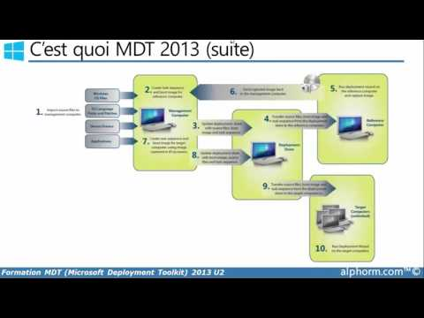 MDT (Microsoft Deployment Toolkit) 2013 U2 Par Fabrice