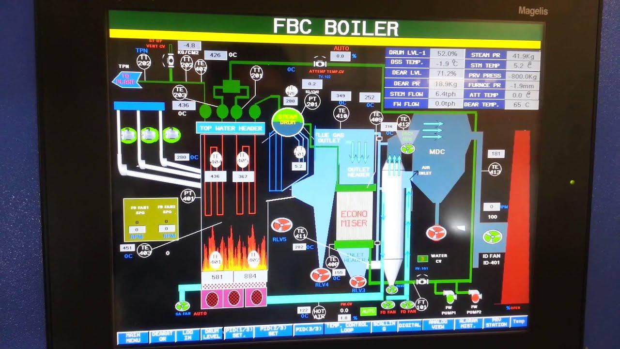 2 0 MW STeam turbine startup