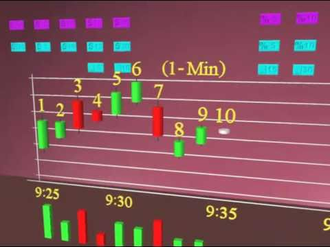 Intraday Price, Range and Volume Filter for Trade-Ideas - YouTube