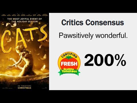 CATS: THE REVIEW